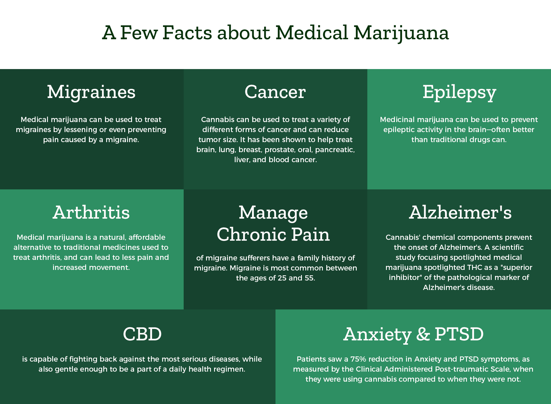 Medical Marijuana Fact Sheet